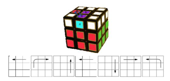 rubika-3x3-12