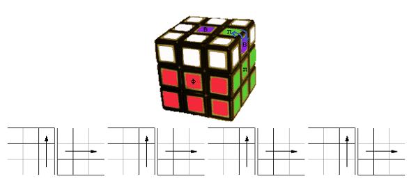 rubika-3x3-15