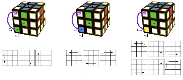 rubika-3x3-7