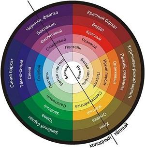 влияние цвета