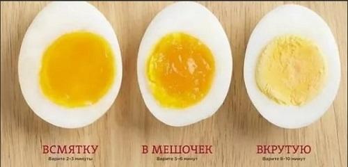 правила варки яиц